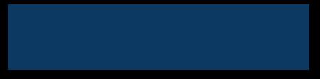 Avenir International Engineers & Consultants LLC